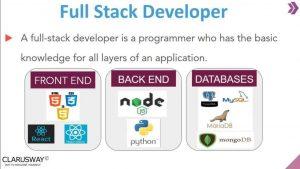 IT Career Full stack developer